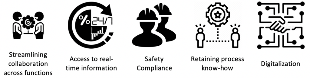 remoteassist operational continuity