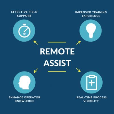RemoteAssistRadial_Edit2 681x681